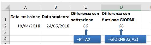 Calcolo Giorni Calendario.Excel Lavorare Con Le Date